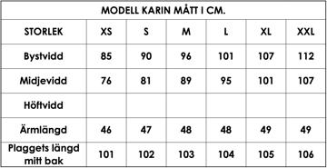 Måttlista modell Karin